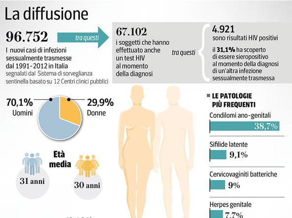 malt-ven-U43010693802302LwE-U43020700907206f0G-593x443@Corriere-Web-Sezioni